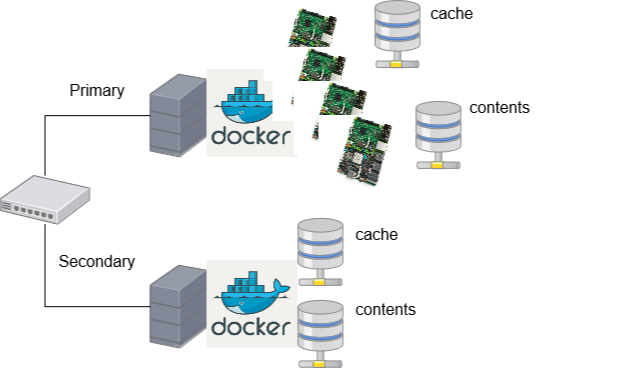 home_docker_swarm