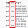 [Firefox][DNS][自分用メモ] Firefox QuantumでDNS over HTTPSを有効にする